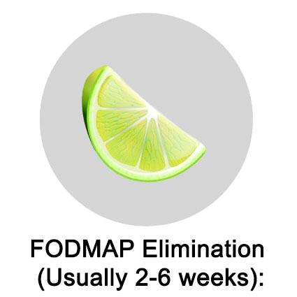 FODMAP Elimination
