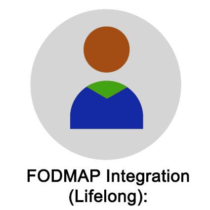 FODMAP Integration